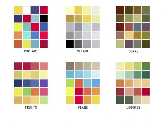 Appliquez la th orie des couleurs dans votre cuisine le blog d co cuisine for Peinture harmonie des couleurs
